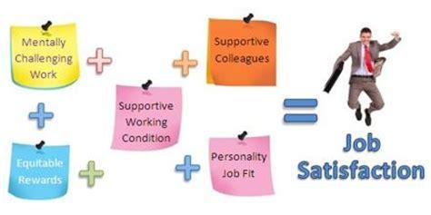 PDF Understanding and predicting human behaviour